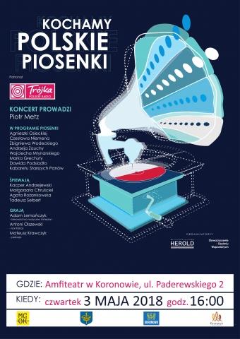 Galeria dla Kochamy Polskie Piosenki